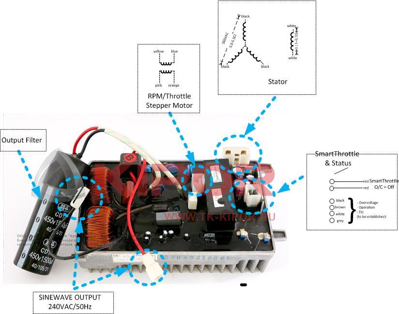 Defekter Digital Konverter Generator  Xg Sf3000